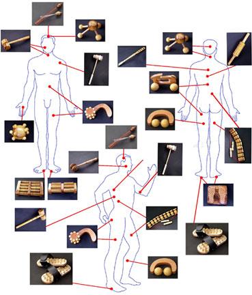 Carte des accessoires de massage - Accessoires de massage ...